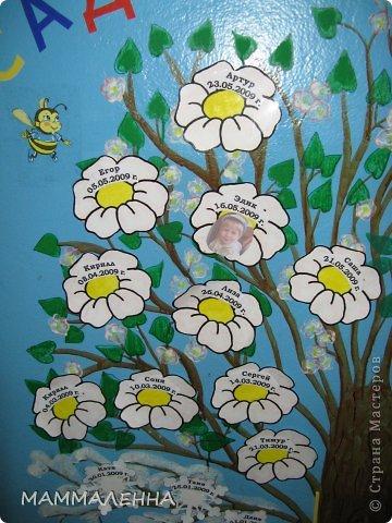 Я не страшный серый волк! Одна из стен гардероба группы. Волк выполнен из потолочных плиток, цветы, ягодки, бобачки тоже, а вот трава нарисована непосредственно на стене. В качестве героев волк и лиса выбраны не случайно, так как группа у нас называется теремок. фото 14