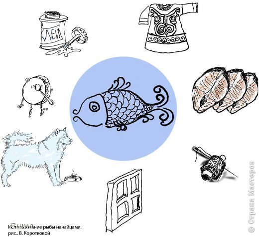 Я занимаюсь в краеведческой студии «Истоки» и в кружке «Народный умелец». На пересечении моих интересов и появилась эта работа. С этим сообщением я собираюсь выступить на межшкольной научно-практической конференции.Здесь я буду выкладывать материалы, по мере их обработки. фотографии процесса обработки рыбьей кожи я поместила ранее. http://stranamasterov.ru/node/452432 фото 11