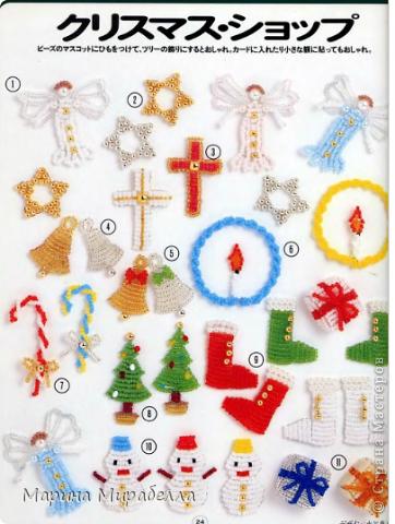 2 комментария.  Опубликовано MICHEEVAV в Вс, 2011-12-18 14:34.  Плетение: макраме, бисер, коклюшки.
