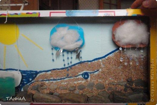 Круговорот воды в природе поделка