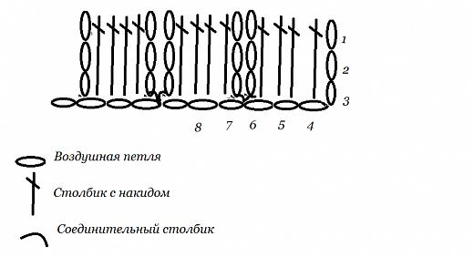 Вязание крючком Вязанные