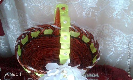 Моё оформление корзинки на Пасху. фото 2