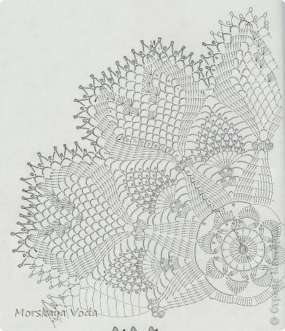 Салфетки+схемы фото 5