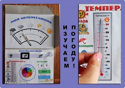 Модели градусника своими руками
