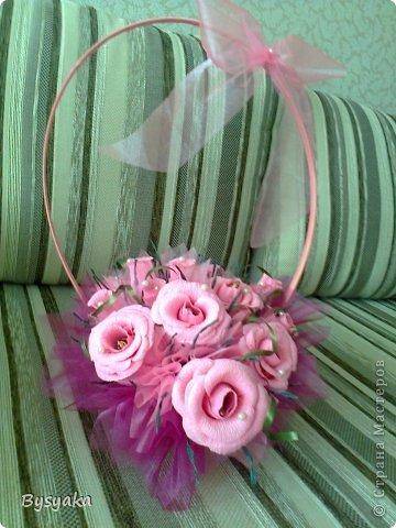 розовая корзиночка фото 1