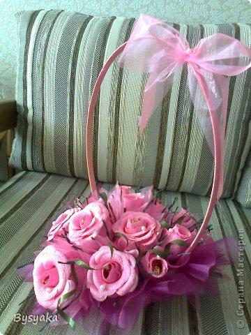 розовая корзиночка фото 4