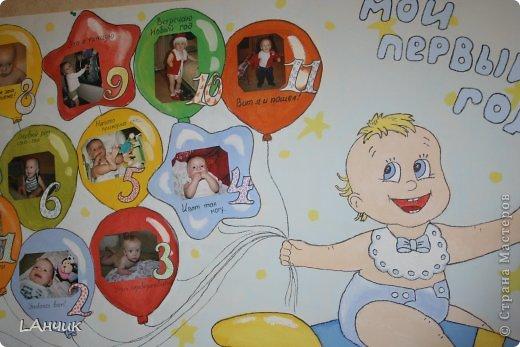Плакаты на годик ребенка своими руками