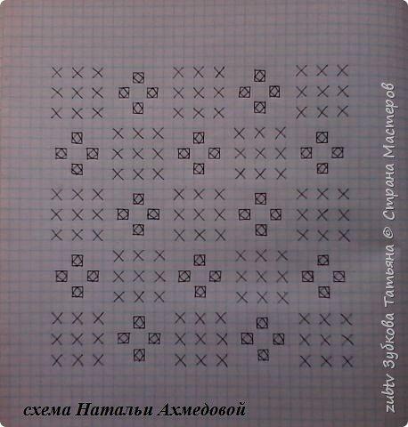 Крестиками на схеме отмечены