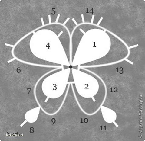 Бабочка фриволите Бусины