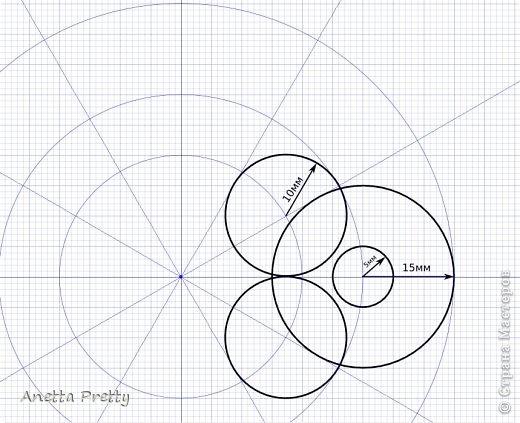 Цветок с 6 лепестками  6 одинаковых лепестков и в каждом есть линия симметрии, т. е. достаточно нарисовать 1/12 часть, потом ее отразить и размножить.  Настраиваем рабочую область. Сетка 1 мм. Сдвиг 1 мм. Показать сетку. Привязать к сетке и объектам. Проводим направляющие с центром в одной точке и под углами кратными 30 градусам. Блокируем их. Строим вспомогательные линии: окружность на которой находятся центры поворотов с закидками радиусов 2 см. И окружность с центрами лепестков цветка радиусом 3 см. Окружность, ограничиващую цветок радиусом 4,5 см. Блокируем их. фото 2