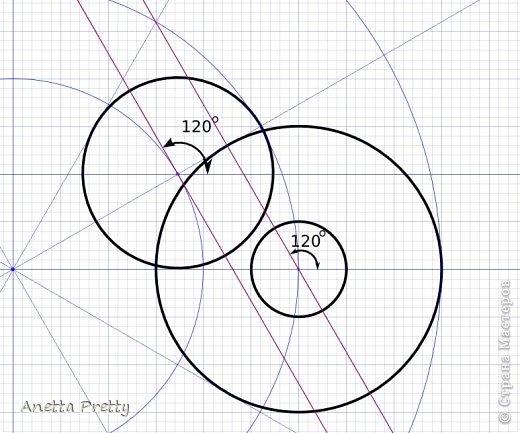Цветок с 6 лепестками  6 одинаковых лепестков и в каждом есть линия симметрии, т. е. достаточно нарисовать 1/12 часть, потом ее отразить и размножить.  Настраиваем рабочую область. Сетка 1 мм. Сдвиг 1 мм. Показать сетку. Привязать к сетке и объектам. Проводим направляющие с центром в одной точке и под углами кратными 30 градусам. Блокируем их. Строим вспомогательные линии: окружность на которой находятся центры поворотов с закидками радиусов 2 см. И окружность с центрами лепестков цветка радиусом 3 см. Окружность, ограничиващую цветок радиусом 4,5 см. Блокируем их. фото 3