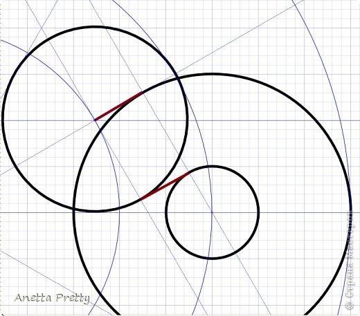 Цветок с 6 лепестками  6 одинаковых лепестков и в каждом есть линия симметрии, т. е. достаточно нарисовать 1/12 часть, потом ее отразить и размножить.  Настраиваем рабочую область. Сетка 1 мм. Сдвиг 1 мм. Показать сетку. Привязать к сетке и объектам. Проводим направляющие с центром в одной точке и под углами кратными 30 градусам. Блокируем их. Строим вспомогательные линии: окружность на которой находятся центры поворотов с закидками радиусов 2 см. И окружность с центрами лепестков цветка радиусом 3 см. Окружность, ограничиващую цветок радиусом 4,5 см. Блокируем их. фото 4