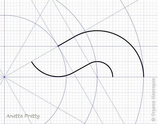 Цветок с 6 лепестками  6 одинаковых лепестков и в каждом есть линия симметрии, т. е. достаточно нарисовать 1/12 часть, потом ее отразить и размножить.  Настраиваем рабочую область. Сетка 1 мм. Сдвиг 1 мм. Показать сетку. Привязать к сетке и объектам. Проводим направляющие с центром в одной точке и под углами кратными 30 градусам. Блокируем их. Строим вспомогательные линии: окружность на которой находятся центры поворотов с закидками радиусов 2 см. И окружность с центрами лепестков цветка радиусом 3 см. Окружность, ограничиващую цветок радиусом 4,5 см. Блокируем их. фото 5