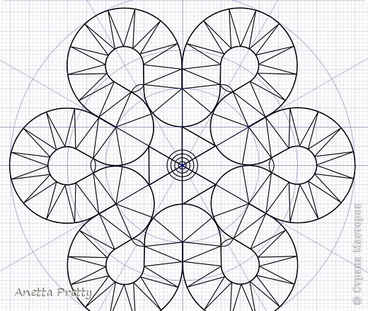 Цветок с 6 лепестками  6 одинаковых лепестков и в каждом есть линия симметрии, т. е. достаточно нарисовать 1/12 часть, потом ее отразить и размножить.  Настраиваем рабочую область. Сетка 1 мм. Сдвиг 1 мм. Показать сетку. Привязать к сетке и объектам. Проводим направляющие с центром в одной точке и под углами кратными 30 градусам. Блокируем их. Строим вспомогательные линии: окружность на которой находятся центры поворотов с закидками радиусов 2 см. И окружность с центрами лепестков цветка радиусом 3 см. Окружность, ограничиващую цветок радиусом 4,5 см. Блокируем их. фото 9