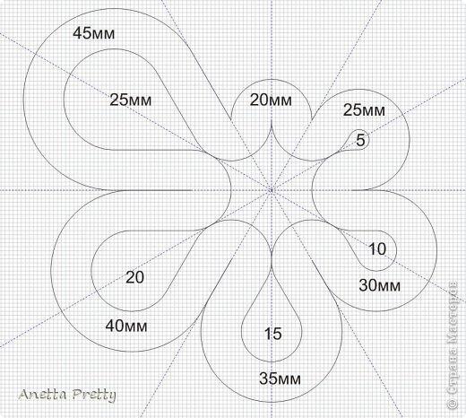 Лепесток, симметричный. Соединять лепесток с поворотом можно по касательной прямой или по кривой через сопряжения. Сначала соединяем окружность поворота с внутренней окружностью лепестка. Затем рисуем параллельную этой линии на расстоянии ширины полотнянки.   Круглый, полотнянкой. Получается когда вписываем окружность лепестка заданного радиуса, и вторую концентрическую окружность внутри нее, с радиусом меньше на ширину полотнянкти. Затем соединяем по касательной окружности и поворот. фото 1