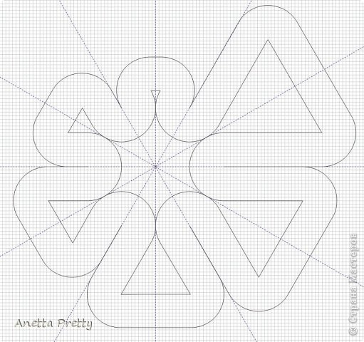 Лепесток, симметричный. Соединять лепесток с поворотом можно по касательной прямой или по кривой через сопряжения. Сначала соединяем окружность поворота с внутренней окружностью лепестка. Затем рисуем параллельную этой линии на расстоянии ширины полотнянки.   Круглый, полотнянкой. Получается когда вписываем окружность лепестка заданного радиуса, и вторую концентрическую окружность внутри нее, с радиусом меньше на ширину полотнянкти. Затем соединяем по касательной окружности и поворот. фото 2