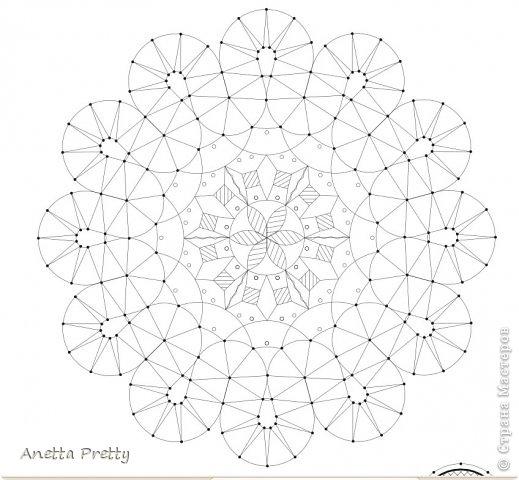 Цветок с 6 лепестками  6 одинаковых лепестков и в каждом есть линия симметрии, т. е. достаточно нарисовать 1/12 часть, потом ее отразить и размножить.  Настраиваем рабочую область. Сетка 1 мм. Сдвиг 1 мм. Показать сетку. Привязать к сетке и объектам. Проводим направляющие с центром в одной точке и под углами кратными 30 градусам. Блокируем их. Строим вспомогательные линии: окружность на которой находятся центры поворотов с закидками радиусов 2 см. И окружность с центрами лепестков цветка радиусом 3 см. Окружность, ограничиващую цветок радиусом 4,5 см. Блокируем их. фото 12