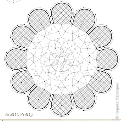 Цветок с 6 лепестками  6 одинаковых лепестков и в каждом есть линия симметрии, т. е. достаточно нарисовать 1/12 часть, потом ее отразить и размножить.  Настраиваем рабочую область. Сетка 1 мм. Сдвиг 1 мм. Показать сетку. Привязать к сетке и объектам. Проводим направляющие с центром в одной точке и под углами кратными 30 градусам. Блокируем их. Строим вспомогательные линии: окружность на которой находятся центры поворотов с закидками радиусов 2 см. И окружность с центрами лепестков цветка радиусом 3 см. Окружность, ограничиващую цветок радиусом 4,5 см. Блокируем их. фото 13
