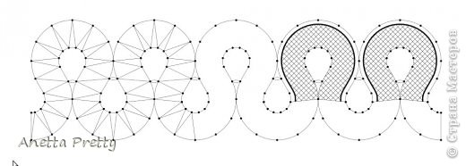 Вилюшка по прямой с поворотами закидкой. Сцепное кружево состоит из двух частей: основного узора и решетки. Основной узор образуется непрерывной изгибающейся тесьмой, выполненной полотнянкой или сеткой. Полотнянка, изгибащаяся по рисунку, называется вилюшкой. Она ровная на всем протяжении, повороты плавные, округлые. Сцепка — это место соединения петелек в кружевном изделии. В техническом рисунке изображается вытянутой петелькой, соединяющей две противоположные (лежащие друг напротив друга) точки накола. Закидка — это смена ходовой пары. На сколке изображается линией, соединяющей точку накола на внешней стороне вилюшки с точкой накола на повороте полотнянки.  Линия заплёта На техническом рисунке обозначается утолщенной линией, совпадающей с ходовой парой, и стрелкой по середине полотнянки, показывающей направление плетения.  Построение начнем с определения раппорта (Раппорт в прикладных искусствах — базовый элемент орнамента, часть узора, повторяющаяся многократно на ткани, трикотаже, вышивке, ковре, а также последовательность нитей, бисера и т. п. при изготовлении такого узора.) и линий симметрии. В вилюшке это будет часть полотнянки и поворот с закидкой. Сначала рисуем две параллельные линии на расстоянии 1 см, затем строим половину окружности с центром в начале одной из линий. Расставляем точки накола на расстоянии 6 мм (8 мм), и прорисовываем ходовую пару. Так как построили только симметричную часть вилюшки, рисунок надо скопировать и отразить по вертикали, потом совместить части. Дальше надо подкорректировать рисунок, удалить повторяющиеся элементы и дорисовать линию между прямыми участками, затем сгруппировать все элементы: контурную линию вилюшки, ход ходовой пары и/или точки накола — получился раппорт, который копируем и перемещаем несколько раз. фото 2