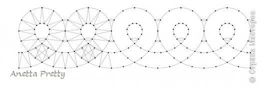 Вилюшка по прямой с поворотами закидкой. Сцепное кружево состоит из двух частей: основного узора и решетки. Основной узор образуется непрерывной изгибающейся тесьмой, выполненной полотнянкой или сеткой. Полотнянка, изгибащаяся по рисунку, называется вилюшкой. Она ровная на всем протяжении, повороты плавные, округлые. Сцепка — это место соединения петелек в кружевном изделии. В техническом рисунке изображается вытянутой петелькой, соединяющей две противоположные (лежащие друг напротив друга) точки накола. Закидка — это смена ходовой пары. На сколке изображается линией, соединяющей точку накола на внешней стороне вилюшки с точкой накола на повороте полотнянки.  Линия заплёта На техническом рисунке обозначается утолщенной линией, совпадающей с ходовой парой, и стрелкой по середине полотнянки, показывающей направление плетения.  Построение начнем с определения раппорта (Раппорт в прикладных искусствах — базовый элемент орнамента, часть узора, повторяющаяся многократно на ткани, трикотаже, вышивке, ковре, а также последовательность нитей, бисера и т. п. при изготовлении такого узора.) и линий симметрии. В вилюшке это будет часть полотнянки и поворот с закидкой. Сначала рисуем две параллельные линии на расстоянии 1 см, затем строим половину окружности с центром в начале одной из линий. Расставляем точки накола на расстоянии 6 мм (8 мм), и прорисовываем ходовую пару. Так как построили только симметричную часть вилюшки, рисунок надо скопировать и отразить по вертикали, потом совместить части. Дальше надо подкорректировать рисунок, удалить повторяющиеся элементы и дорисовать линию между прямыми участками, затем сгруппировать все элементы: контурную линию вилюшки, ход ходовой пары и/или точки накола — получился раппорт, который копируем и перемещаем несколько раз. фото 3