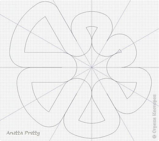 Лепесток, симметричный. Соединять лепесток с поворотом можно по касательной прямой или по кривой через сопряжения. Сначала соединяем окружность поворота с внутренней окружностью лепестка. Затем рисуем параллельную этой линии на расстоянии ширины полотнянки.   Круглый, полотнянкой. Получается когда вписываем окружность лепестка заданного радиуса, и вторую концентрическую окружность внутри нее, с радиусом меньше на ширину полотнянкти. Затем соединяем по касательной окружности и поворот. фото 4