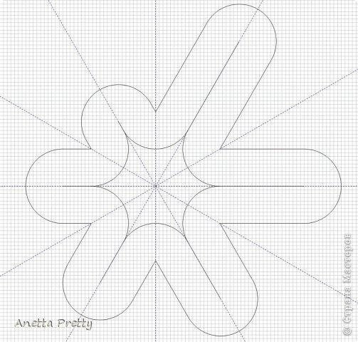 Лепесток, симметричный. Соединять лепесток с поворотом можно по касательной прямой или по кривой через сопряжения. Сначала соединяем окружность поворота с внутренней окружностью лепестка. Затем рисуем параллельную этой линии на расстоянии ширины полотнянки.   Круглый, полотнянкой. Получается когда вписываем окружность лепестка заданного радиуса, и вторую концентрическую окружность внутри нее, с радиусом меньше на ширину полотнянкти. Затем соединяем по касательной окружности и поворот. фото 3