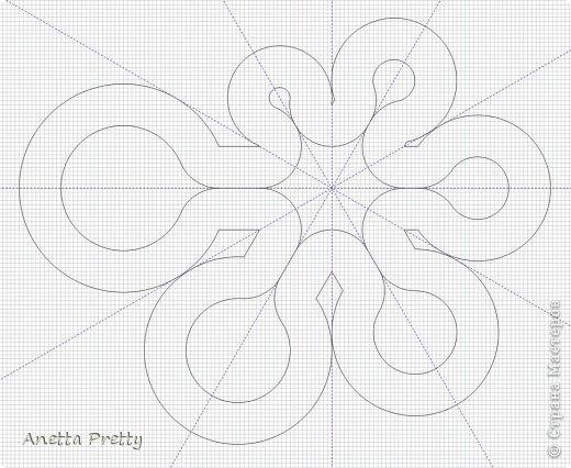 Лепесток, симметричный. Соединять лепесток с поворотом можно по касательной прямой или по кривой через сопряжения. Сначала соединяем окружность поворота с внутренней окружностью лепестка. Затем рисуем параллельную этой линии на расстоянии ширины полотнянки.   Круглый, полотнянкой. Получается когда вписываем окружность лепестка заданного радиуса, и вторую концентрическую окружность внутри нее, с радиусом меньше на ширину полотнянкти. Затем соединяем по касательной окружности и поворот. фото 5