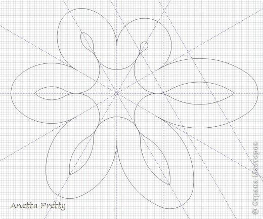Лепесток, симметричный. Соединять лепесток с поворотом можно по касательной прямой или по кривой через сопряжения. Сначала соединяем окружность поворота с внутренней окружностью лепестка. Затем рисуем параллельную этой линии на расстоянии ширины полотнянки.   Круглый, полотнянкой. Получается когда вписываем окружность лепестка заданного радиуса, и вторую концентрическую окружность внутри нее, с радиусом меньше на ширину полотнянкти. Затем соединяем по касательной окружности и поворот. фото 6