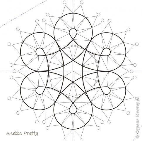 Лепесток, симметричный. Соединять лепесток с поворотом можно по касательной прямой или по кривой через сопряжения. Сначала соединяем окружность поворота с внутренней окружностью лепестка. Затем рисуем параллельную этой линии на расстоянии ширины полотнянки.   Круглый, полотнянкой. Получается когда вписываем окружность лепестка заданного радиуса, и вторую концентрическую окружность внутри нее, с радиусом меньше на ширину полотнянкти. Затем соединяем по касательной окружности и поворот. фото 9