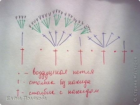 Гардероб Вязание крючком Пинетки-сандалики Описание вязания Пряжа фото 10
