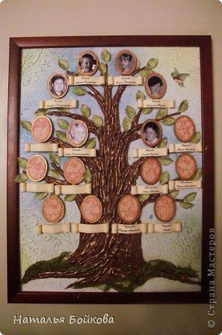 Картина панно рисунок Мастер-класс Скрапбукинг День семьи Ассамбляж Мк Родовое дерево Бумага Картон Клей Краска фото 24