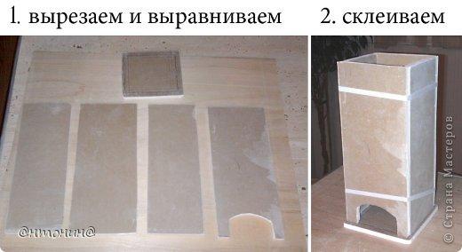 Мастер-класс Поделка изделие Моделирование конструирование Чайный домик из гипсокартона + мини МК фото 10