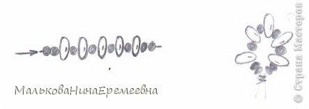 """Дерево """"Сирень"""" из бисера и пайеток выполняется двумя способами: Цветы - способом низания; Листья - способом плоской полосы. Для работы понадобиться: - бисер темно-сиреневого цвета - 5 гр.; - бисер светло-сиреневого цвета - 10 гр.; - пайетки темно-сиреневого цвета - 5 гр.; - пайетки светло-сиреневого цвета - 10 гр.; - проволока медная, диаметром 0,25 - 0.30 мм; - проволока для изготовления стволов веток, диаметром 0,5 - 1,5 мм; - плоскогубцы; - салфетка без ворса; - цветочный горшок; - гипс; - ракушки (для декорирования). фото 2"""