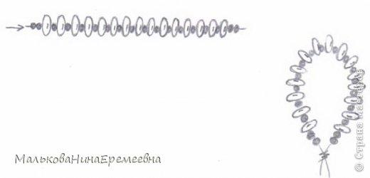 """Дерево """"Сирень"""" из бисера и пайеток выполняется двумя способами: Цветы - способом низания; Листья - способом плоской полосы. Для работы понадобиться: - бисер темно-сиреневого цвета - 5 гр.; - бисер светло-сиреневого цвета - 10 гр.; - пайетки темно-сиреневого цвета - 5 гр.; - пайетки светло-сиреневого цвета - 10 гр.; - проволока медная, диаметром 0,25 - 0.30 мм; - проволока для изготовления стволов веток, диаметром 0,5 - 1,5 мм; - плоскогубцы; - салфетка без ворса; - цветочный горшок; - гипс; - ракушки (для декорирования). фото 6"""