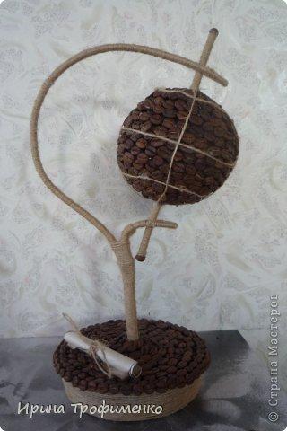 Глобус фото 2