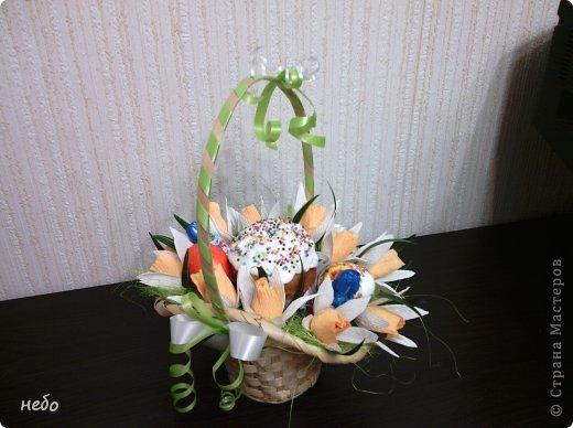Поздравляю всех со светлым праздником Пасхи! фото 2