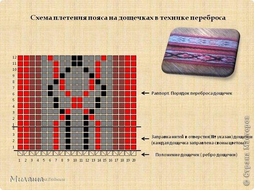 Простейшие схемы плетения пояса на дощечках