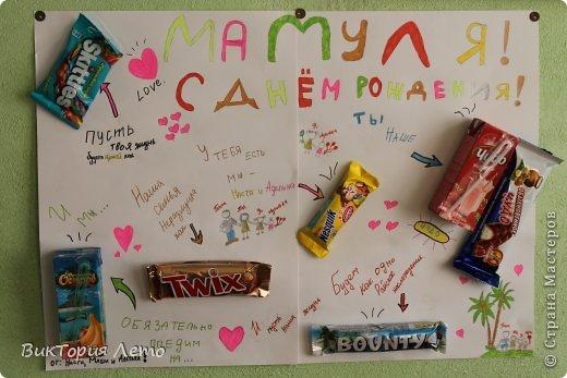Плакат из конфет маме на день рождения своими руками 933