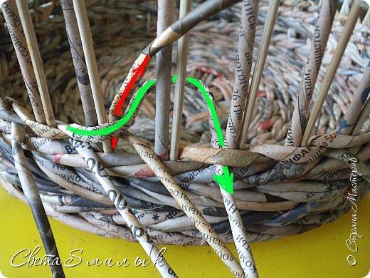 Мастер-класс Поделка изделие Плетение Корзины для овощей - Бумага газетная Трубочки бумажные фото 15