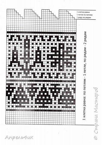 """Здравствуйте! Сегодня хочу показать вам свои вязаные штучки для новогоднего декора.  Все связано акриловыми нитками в 4 сложения, спицами № 1,5 по кругу моими любимыми """"ленивыми узорами"""" https://stranamasterov.ru/node/151703 фото 8"""