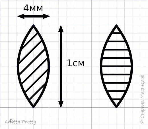 Насновка овальная  Насновка на сколке изображается овалом с заостренными углами при длине 10 мм ширина 4 мм. Выберем инструмент для рисования полукруглых кривых. Проводим линию длиной 1 см и кривизной 2 мм. Затем симметрично или строим вторую половинку или копируем и отражаем по вертикали эту или зажав клавишу Ctrl переносим через ось симметрии сторону элемента и копируем правой кнопкой мыши. Штриховка параллельная с шагом 1 мм, горизонтальная или под углом 45 градусов. Или соединяем линии насновки, чтобы получилась замкнутая кривая. Заливаем область параллельной штриховкой PostScript с параметрами: максимальное и минимальное расстояние 50%, толщина 1, угол 45 градусов. фото 1