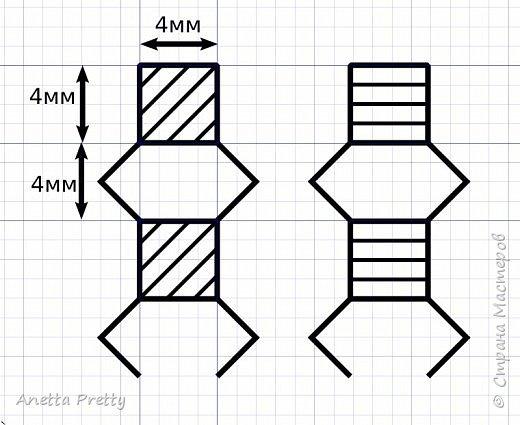 Насновка овальная  Насновка на сколке изображается овалом с заостренными углами при длине 10 мм ширина 4 мм. Выберем инструмент для рисования полукруглых кривых. Проводим линию длиной 1 см и кривизной 2 мм. Затем симметрично или строим вторую половинку или копируем и отражаем по вертикали эту или зажав клавишу Ctrl переносим через ось симметрии сторону элемента и копируем правой кнопкой мыши. Штриховка параллельная с шагом 1 мм, горизонтальная или под углом 45 градусов. Или соединяем линии насновки, чтобы получилась замкнутая кривая. Заливаем область параллельной штриховкой PostScript с параметрами: максимальное и минимальное расстояние 50%, толщина 1, угол 45 градусов. фото 2