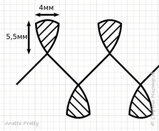 Насновка овальная  Насновка на сколке изображается овалом с заостренными углами при длине 10 мм ширина 4 мм. Выберем инструмент для рисования полукруглых кривых. Проводим линию длиной 1 см и кривизной 2 мм. Затем симметрично или строим вторую половинку или копируем и отражаем по вертикали эту или зажав клавишу Ctrl переносим через ось симметрии сторону элемента и копируем правой кнопкой мыши. Штриховка параллельная с шагом 1 мм, горизонтальная или под углом 45 градусов. Или соединяем линии насновки, чтобы получилась замкнутая кривая. Заливаем область параллельной штриховкой PostScript с параметрами: максимальное и минимальное расстояние 50%, толщина 1, угол 45 градусов. фото 3