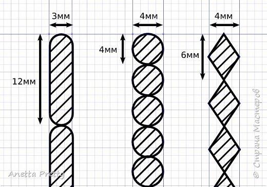 Насновка овальная  Насновка на сколке изображается овалом с заостренными углами при длине 10 мм ширина 4 мм. Выберем инструмент для рисования полукруглых кривых. Проводим линию длиной 1 см и кривизной 2 мм. Затем симметрично или строим вторую половинку или копируем и отражаем по вертикали эту или зажав клавишу Ctrl переносим через ось симметрии сторону элемента и копируем правой кнопкой мыши. Штриховка параллельная с шагом 1 мм, горизонтальная или под углом 45 градусов. Или соединяем линии насновки, чтобы получилась замкнутая кривая. Заливаем область параллельной штриховкой PostScript с параметрами: максимальное и минимальное расстояние 50%, толщина 1, угол 45 градусов. фото 4