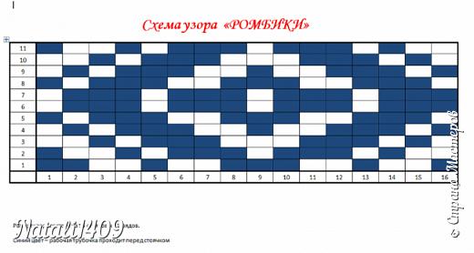 Приветствую всех жителей и  гостей любимой СМ. В своем предыдущем блоге  https://stranamasterov.ru/node/864321 я выставляла плетеночку, рисунок которой многим понравился.  Сегодня выставляю обещанную схему и текстовую запись узора. фото 5