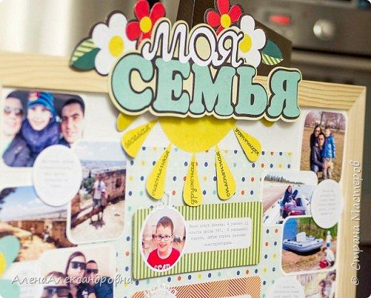 Коллаж моя семья для детского сада фото как сделать