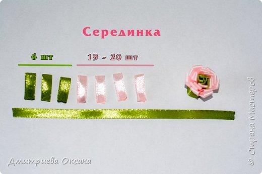 Мастер-класс Цумами Канзаши Композиция из роз Ленты фото 5