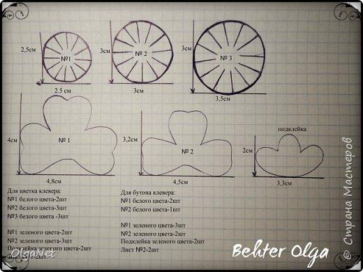 Мастер-класс Моделирование конструирование МК Броши Белый клевер из фоамирана Фоамиран фом фото 3