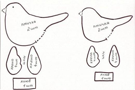 Привет всем! Добро пожаловать на мастер-класс по шитью птичек-тильд, очень милых и очаровательных созданий ) Шьются они очень легко, просто и быстро. Автор таких птичек - норвежский дизайнер Тони Финангер — создательница куклы Тильда. фото 4
