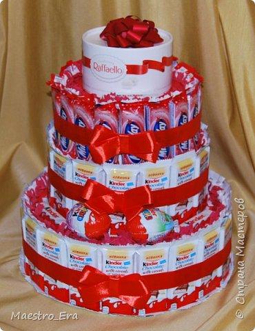 Торт своими руками на день рождения из картона с соком и конфетами